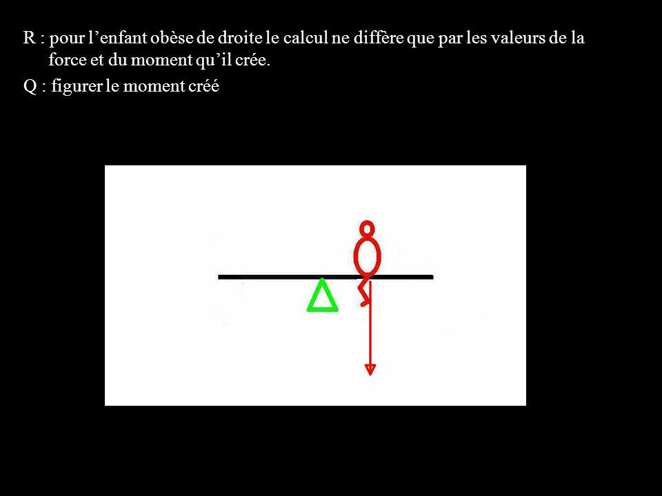 4 éléments R : pour lenfant obèse de droite le calcul ne diffère que par les valeurs de la force et du moment quil crée. Q : figurer le moment créé