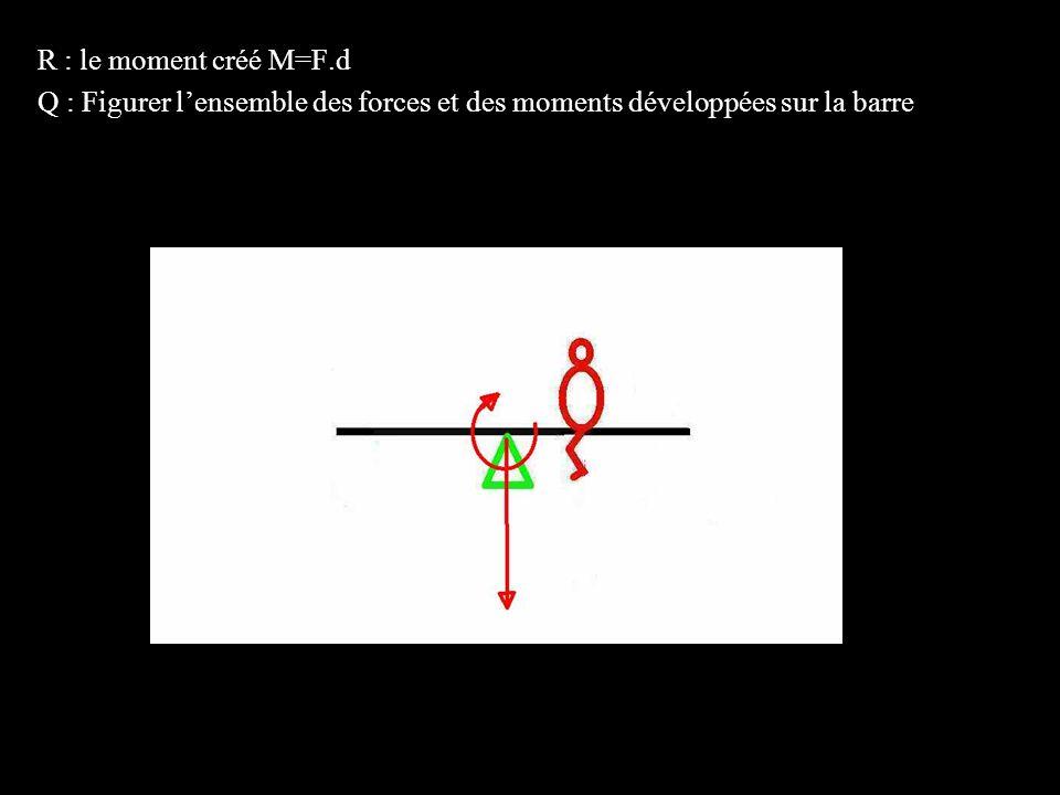 4 éléments R : le moment créé M=F.d Q : Figurer lensemble des forces et des moments développées sur la barre