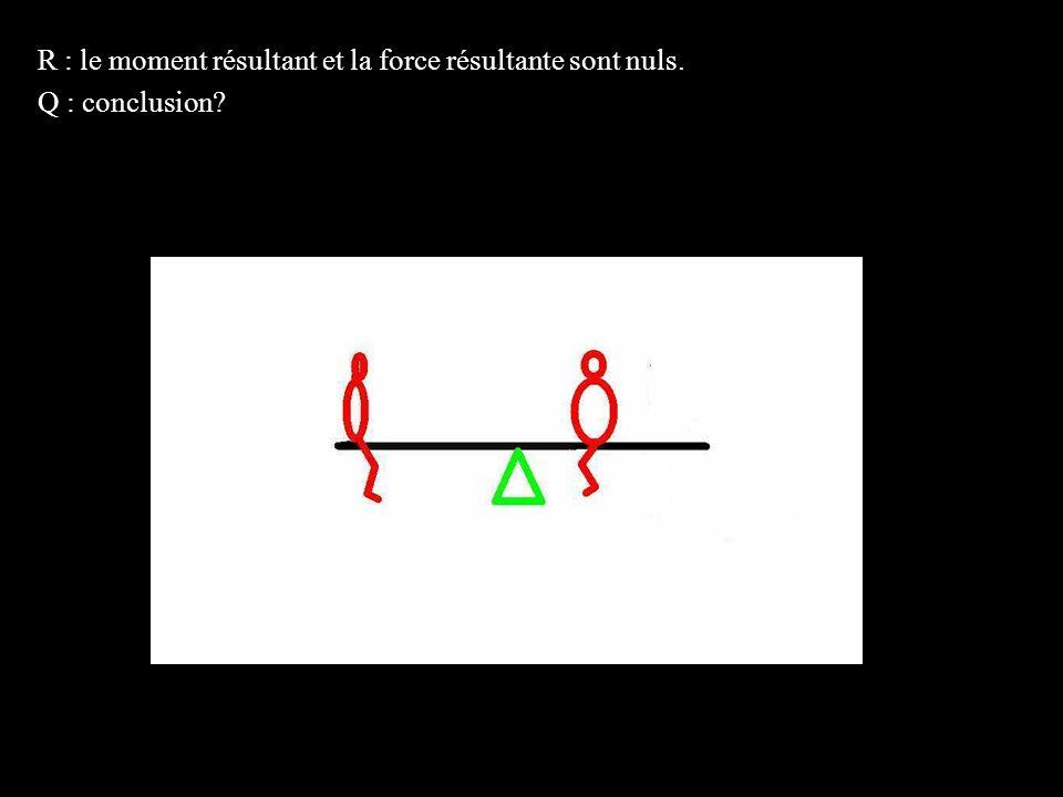 4 éléments R : le moment résultant et la force résultante sont nuls. Q : conclusion?