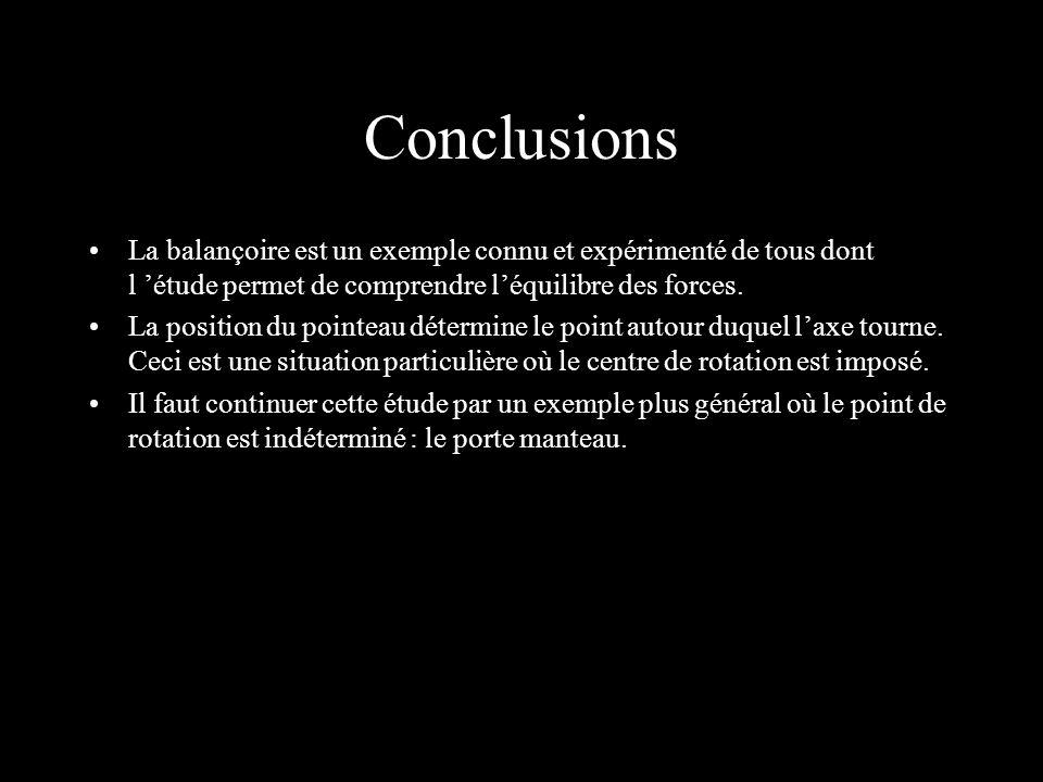 Conclusions La balançoire est un exemple connu et expérimenté de tous dont l étude permet de comprendre léquilibre des forces. La position du pointeau