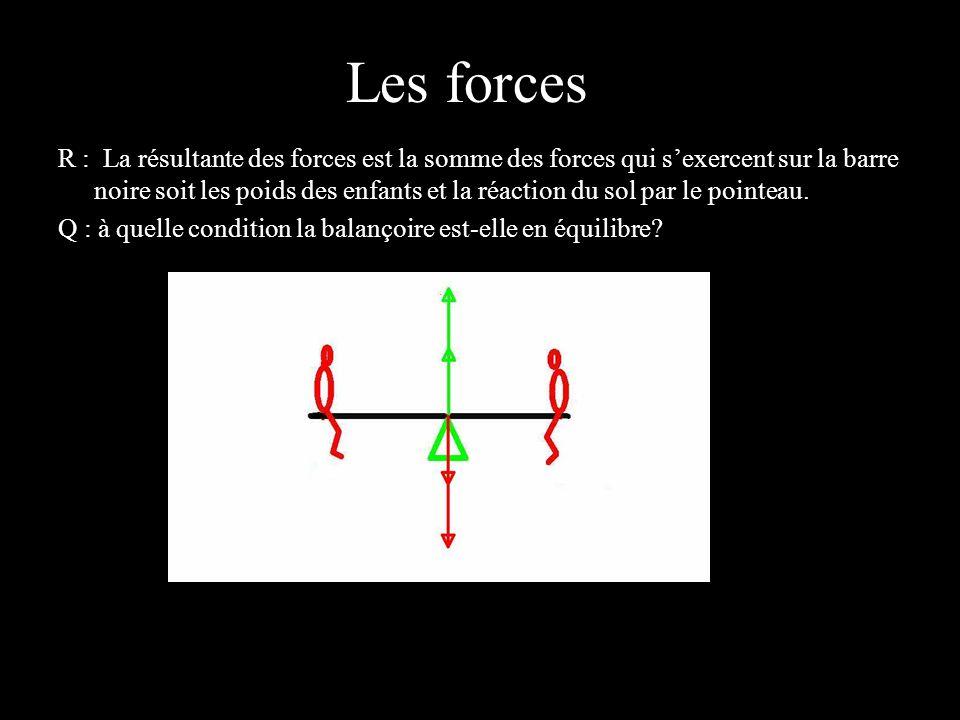 4 éléments R : La résultante des forces est la somme des forces qui sexercent sur la barre noire soit les poids des enfants et la réaction du sol par