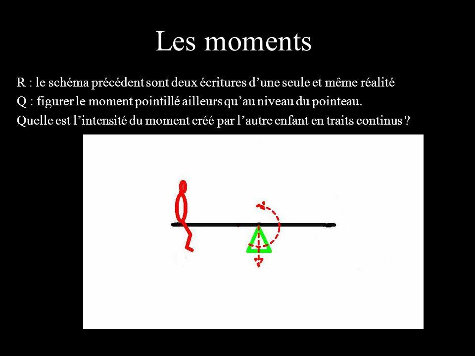 4 éléments R : l enfant modifie D, le moment est diminué jusquà égaliser lautre, alors que les poids ne le sont pas.