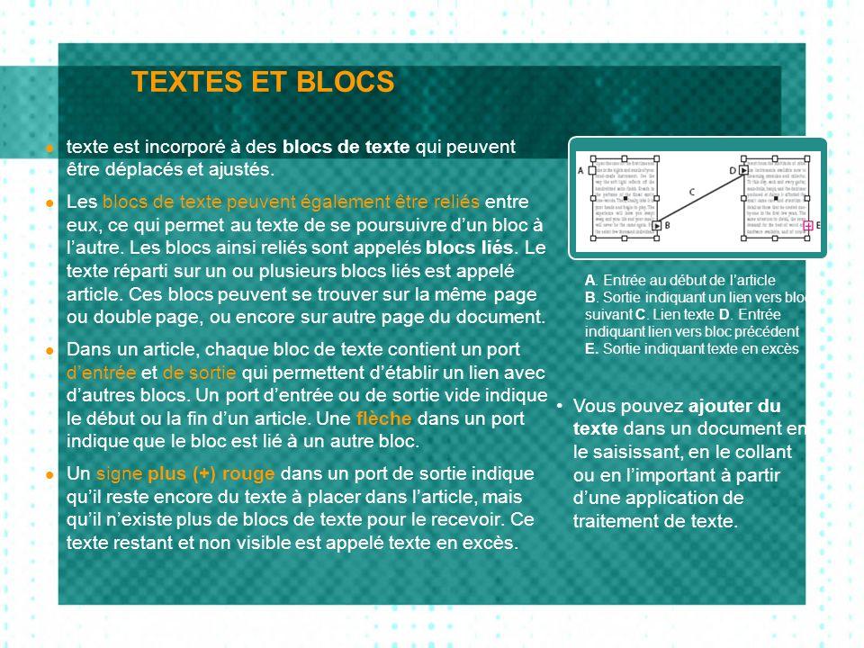 TEXTES ET BLOCS texte est incorporé à des blocs de texte qui peuvent être déplacés et ajustés. Les blocs de texte peuvent également être reliés entre