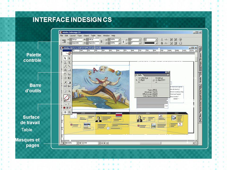 HABILLAGE DES IMAGES Vous pouvez habiller nimporte quel objet avec du texte, y compris les blocs de texte, les graphiques importés et les objets créés dans InDesign.