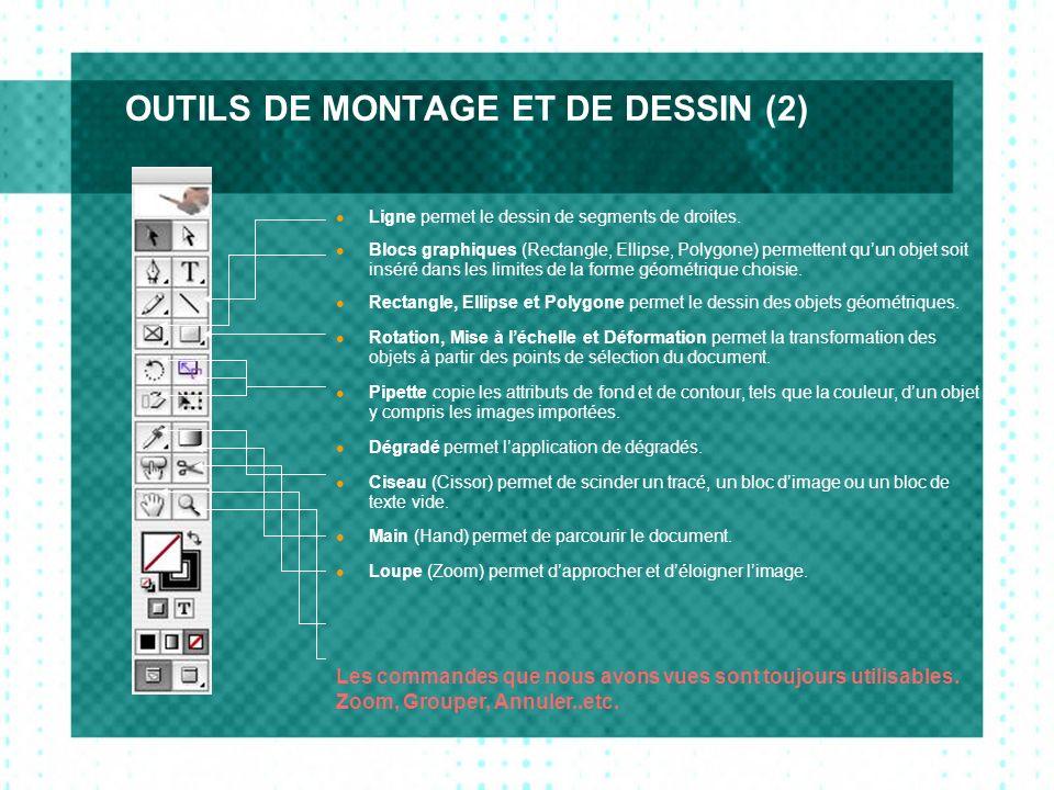 PALETTES FONCTIONNELLES Adobe InDesign CS contient plusieurs palettes fonctionnelles qui vous permettent de contrôler des tâches spécifiques.