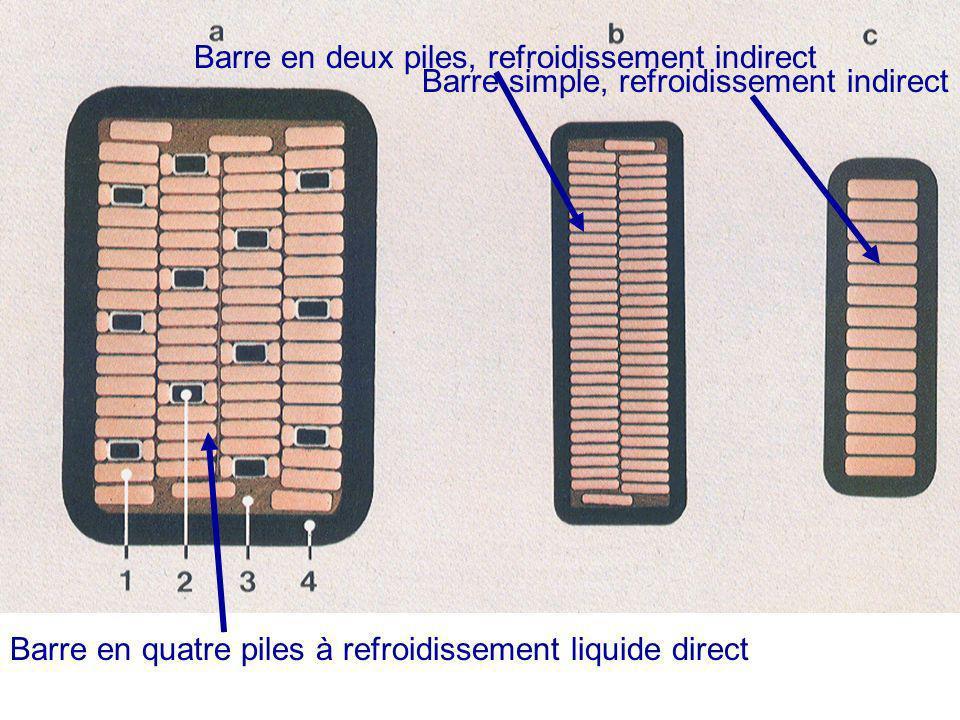 Barre en quatre piles à refroidissement liquide direct Barre en deux piles, refroidissement indirect Barre simple, refroidissement indirect