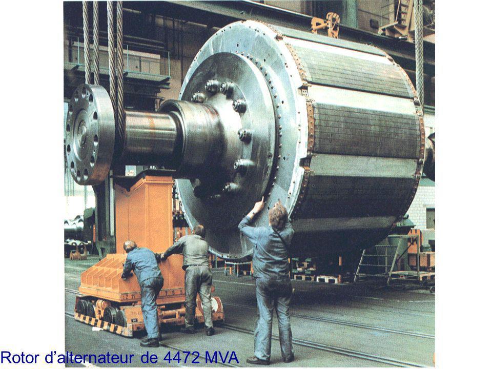 Rotor dalternateur de 4472 MVA