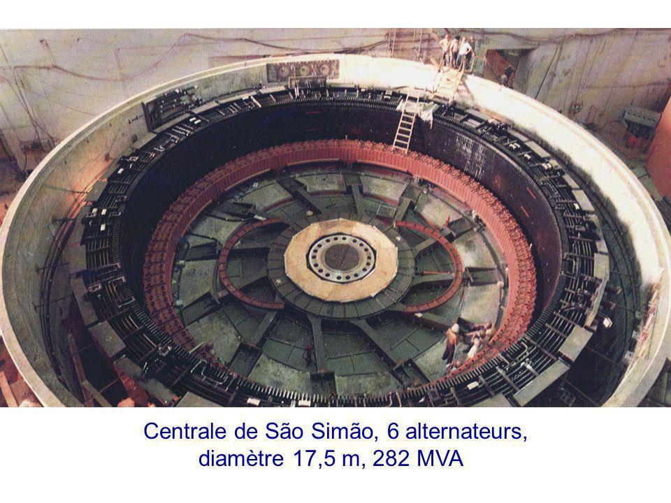 Centrale de São Simão, 6 alternateurs, diamètre 17,5 m, 282 MVA