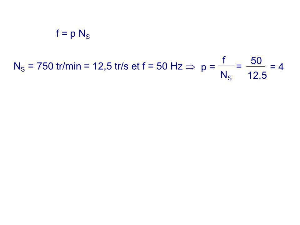 f = p N S N S = 750 tr/min = 12,5 tr/s et f = 50 Hz p = f NSNS = 50 12,5 = 4
