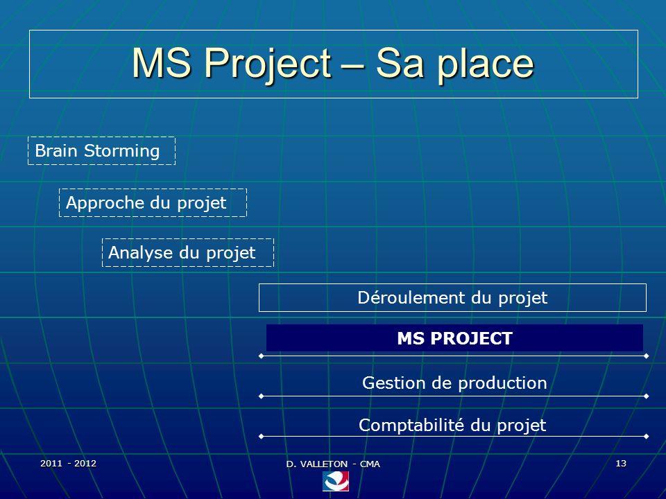 2011 - 2012 D. VALLETON - CMA 13 MS Project – Sa place Analyse du projet Brain Storming Approche du projet MS PROJECT Déroulement du projet Comptabili