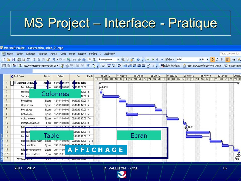 2011 - 2012 D. VALLETON - CMA 16 MS Project – Interface - Pratique TableEcran A F F I C H A G E Colonnes