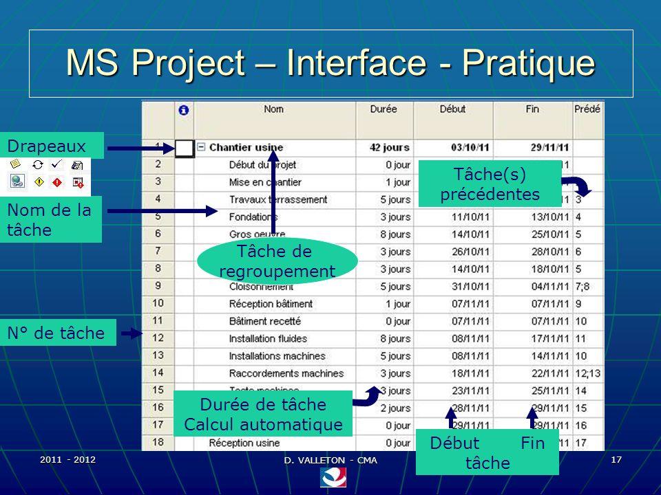 2011 - 2012 D. VALLETON - CMA 17 MS Project – Interface - Pratique N° de tâche Drapeaux Nom de la tâche Début Fin tâche Durée de tâche Calcul automati