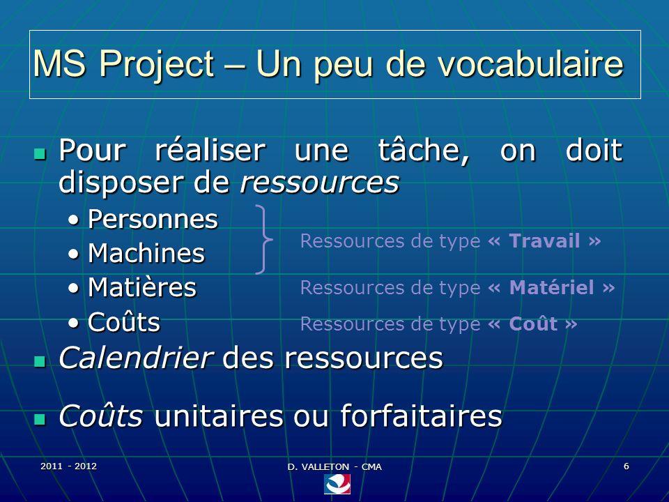 2011 - 2012 D. VALLETON - CMA 6 Pour réaliser une tâche, on doit disposer de ressources Pour réaliser une tâche, on doit disposer de ressources Person