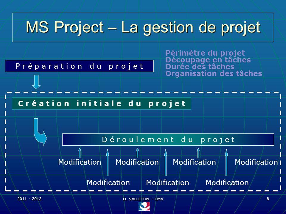 2011 - 2012 D. VALLETON - CMA 8 MS Project – La gestion de projet D é r o u l e m e n t d u p r o j e t Modification P r é p a r a t i o n d u p r o j