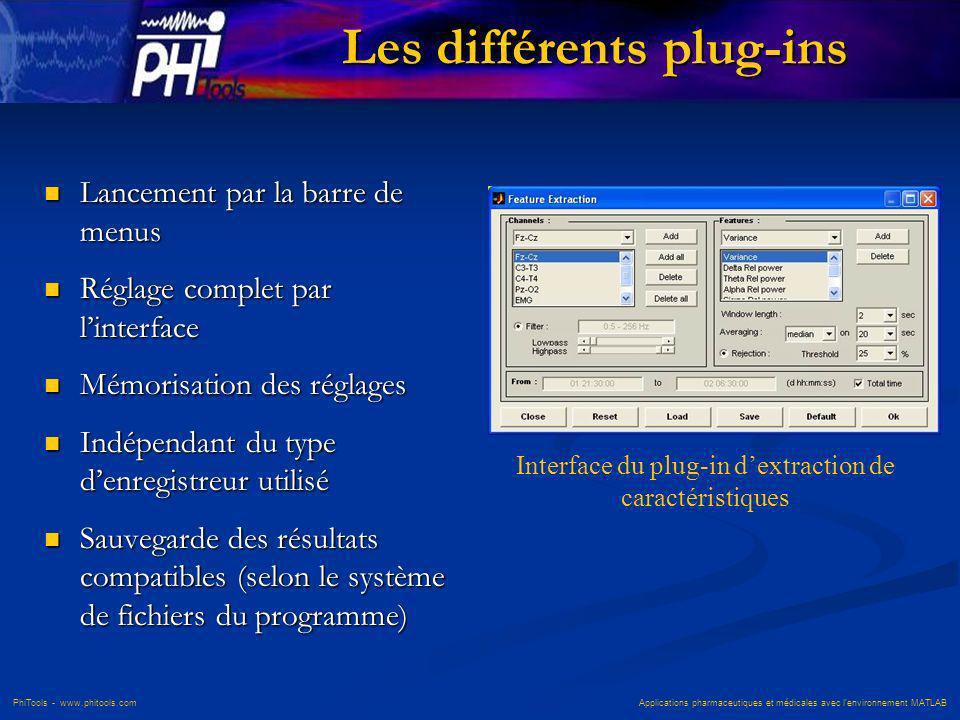 PhiTools - www.phitools.com Applications pharmaceutiques et médicales avec lenvironnement MATLAB Les différents plug-ins Lancement par la barre de men