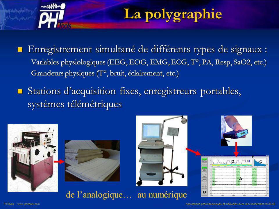 PhiTools - www.phitools.com Applications pharmaceutiques et médicales avec lenvironnement MATLAB La polygraphie Enregistrement simultané de différents