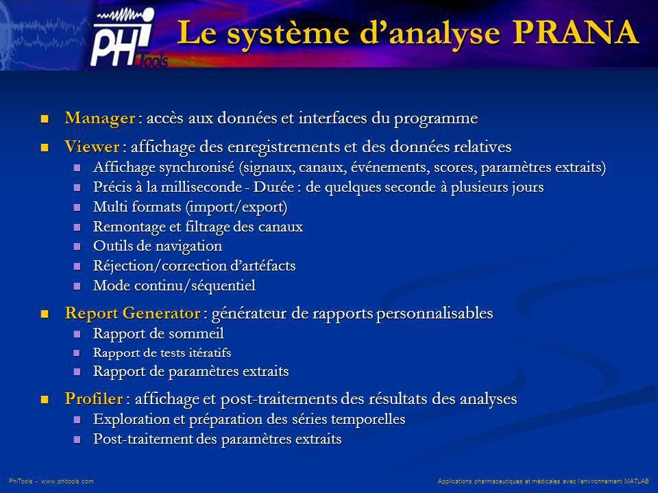 PhiTools - www.phitools.com Applications pharmaceutiques et médicales avec lenvironnement MATLAB Le système danalyse PRANA Manager : accès aux données
