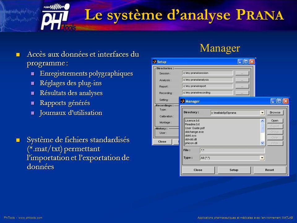 PhiTools - www.phitools.com Applications pharmaceutiques et médicales avec lenvironnement MATLAB Le système danalyse P RANA Manager Accès aux données