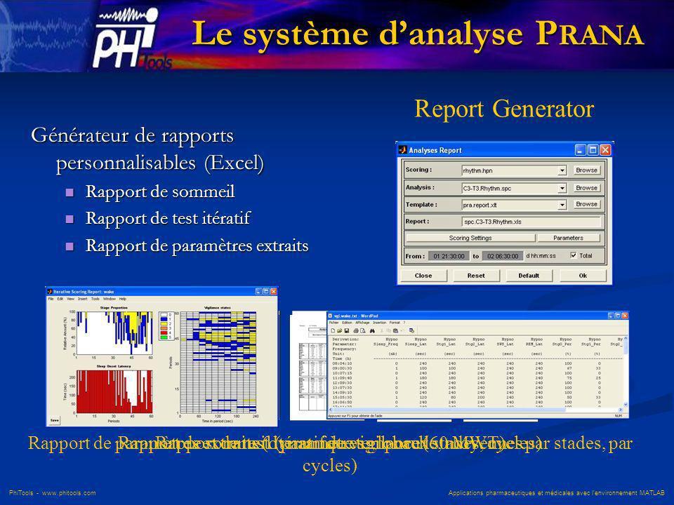 PhiTools - www.phitools.com Applications pharmaceutiques et médicales avec lenvironnement MATLAB Le système danalyse P RANA Générateur de rapports per