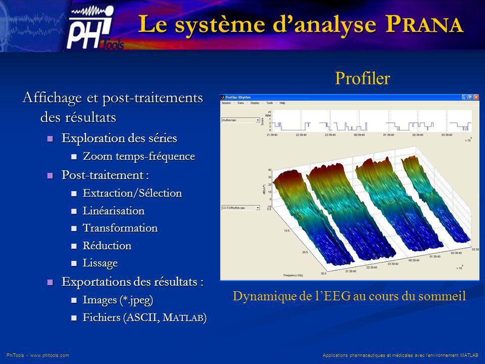 PhiTools - www.phitools.com Applications pharmaceutiques et médicales avec lenvironnement MATLAB Le système danalyse P RANA Affichage et post-traiteme