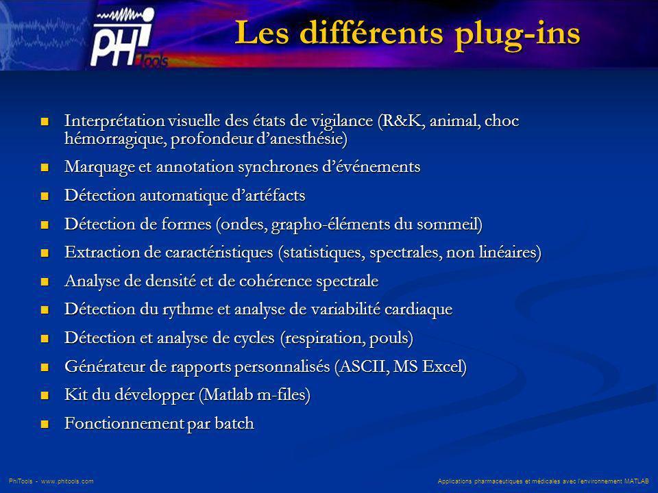 PhiTools - www.phitools.com Applications pharmaceutiques et médicales avec lenvironnement MATLAB Les différents plug-ins Interprétation visuelle des é