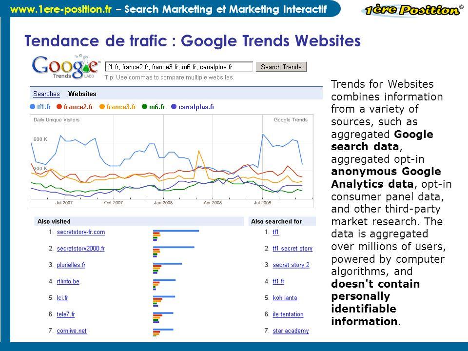 www.1ere-position.fr – Search Marketing et Marketing Interactif La recherche de mots clés et l estimation CPC https://adwords.google.com/select/TrafficEstimatorSandbox