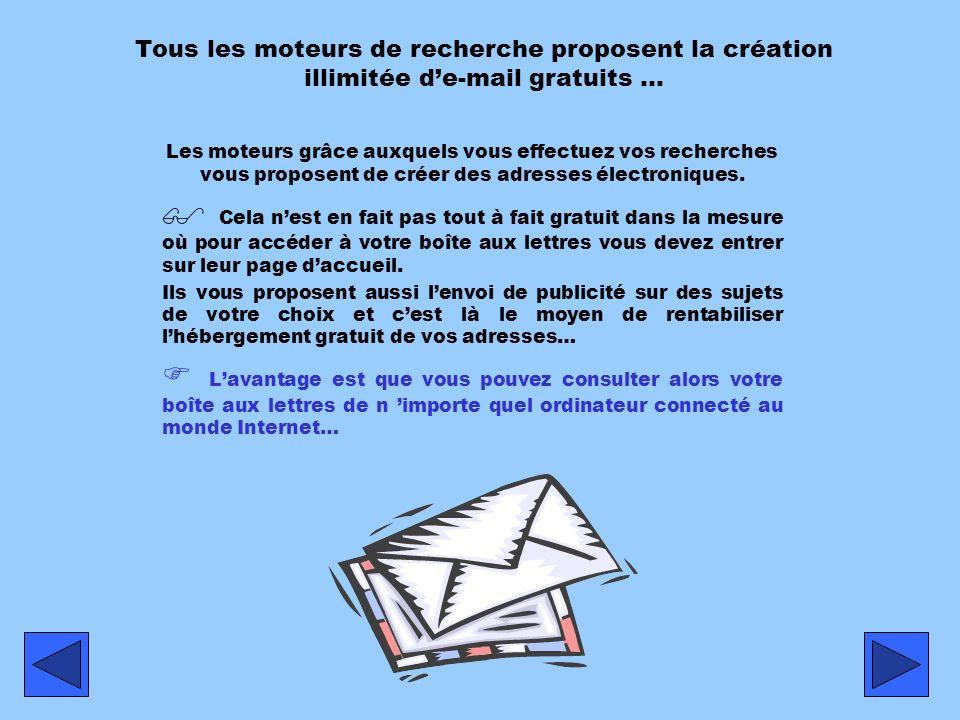 Tous les moteurs de recherche proposent la création illimitée de-mail gratuits … Les moteurs grâce auxquels vous effectuez vos recherches vous proposent de créer des adresses électroniques.