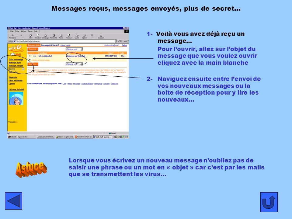 Messages reçus, messages envoyés, plus de secret… 1- Voilà vous avez déjà reçu un message… Pour louvrir, allez sur lobjet du message que vous voulez ouvrir cliquez avec la main blanche 2-Naviguez ensuite entre lenvoi de vos nouveaux messages ou la boîte de réception pour y lire les nouveaux… Lorsque vous écrivez un nouveau message noubliez pas de saisir une phrase ou un mot en « objet » car cest par les mails que se transmettent les virus…