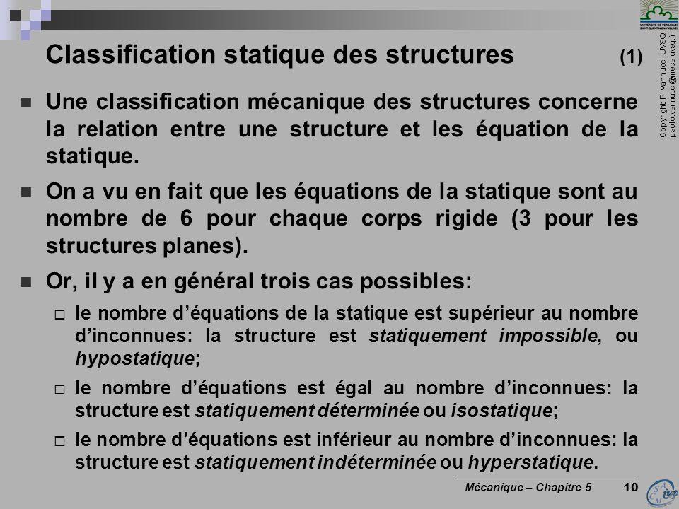 Copyright: P. Vannucci, UVSQ paolo.vannucci@meca.uvsq.fr ________________________________ Mécanique – Chapitre 5 10 Classification statique des struct
