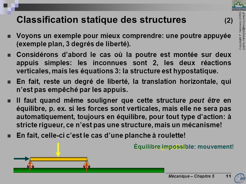 Copyright: P. Vannucci, UVSQ paolo.vannucci@meca.uvsq.fr ________________________________ Mécanique – Chapitre 5 11 Classification statique des struct