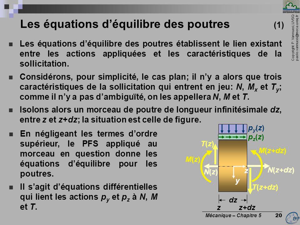 Copyright: P. Vannucci, UVSQ paolo.vannucci@meca.uvsq.fr ________________________________ Mécanique – Chapitre 5 20 Les équations déquilibre des poutr