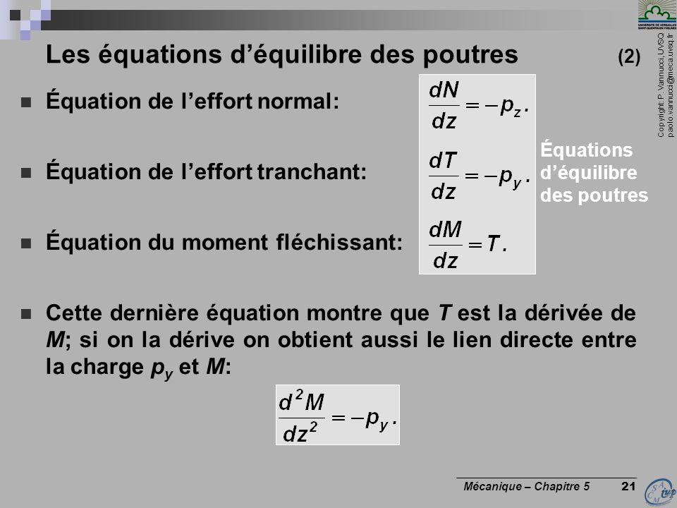 Copyright: P. Vannucci, UVSQ paolo.vannucci@meca.uvsq.fr ________________________________ Mécanique – Chapitre 5 21 Équation de leffort normal: Équati
