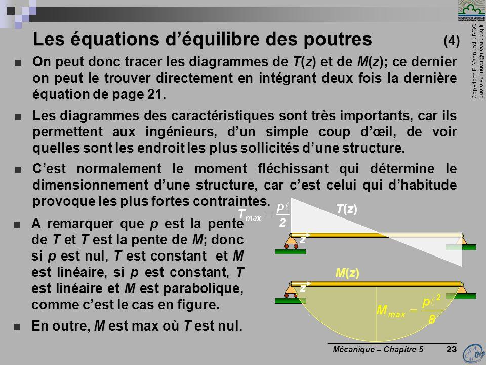 Copyright: P. Vannucci, UVSQ paolo.vannucci@meca.uvsq.fr ________________________________ Mécanique – Chapitre 5 23 Les équations déquilibre des poutr