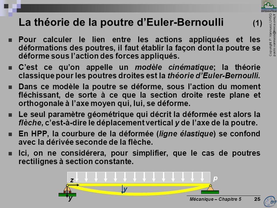Copyright: P. Vannucci, UVSQ paolo.vannucci@meca.uvsq.fr ________________________________ Mécanique – Chapitre 5 25 La théorie de la poutre dEuler-Ber