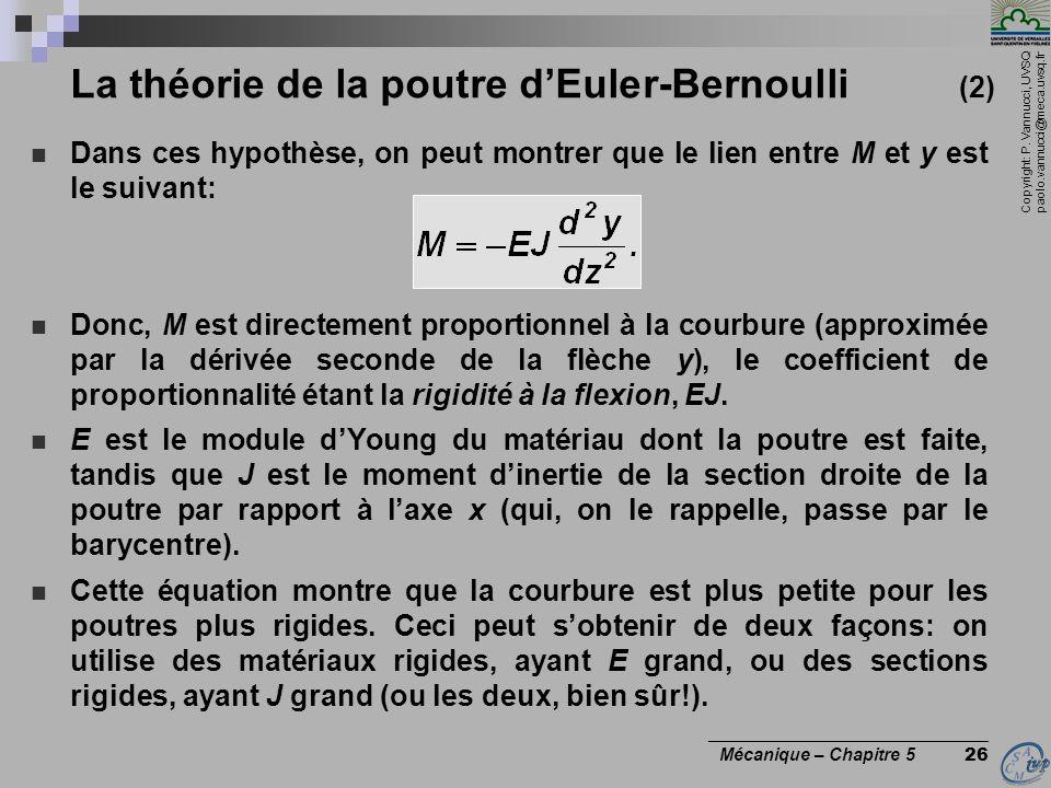Copyright: P. Vannucci, UVSQ paolo.vannucci@meca.uvsq.fr ________________________________ Mécanique – Chapitre 5 26 La théorie de la poutre dEuler-Ber