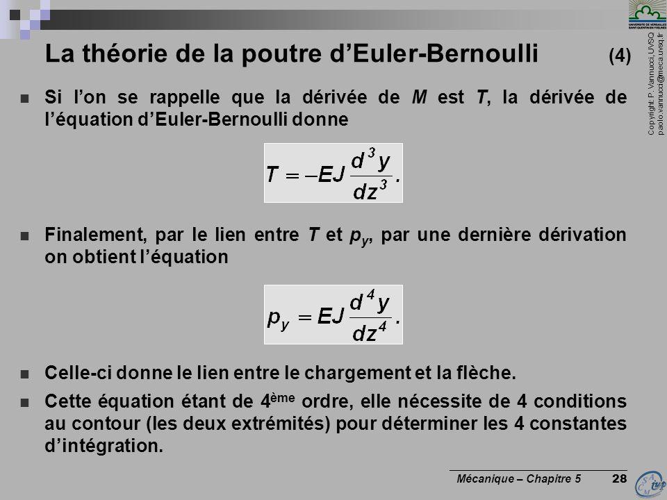 Copyright: P. Vannucci, UVSQ paolo.vannucci@meca.uvsq.fr ________________________________ Mécanique – Chapitre 5 28 La théorie de la poutre dEuler-Ber