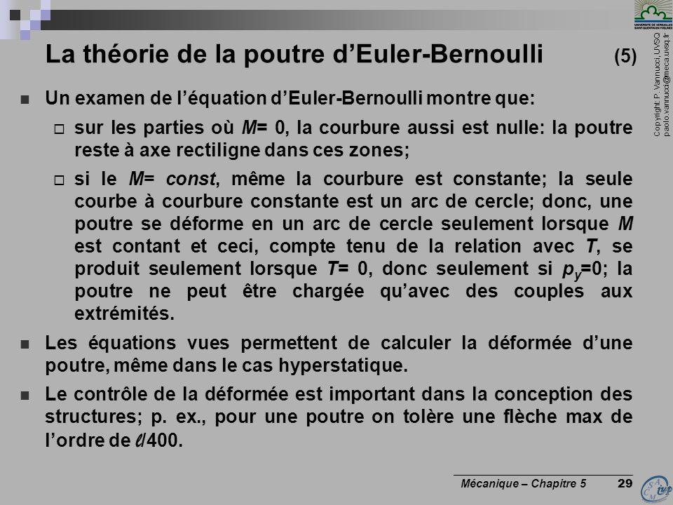 Copyright: P. Vannucci, UVSQ paolo.vannucci@meca.uvsq.fr ________________________________ Mécanique – Chapitre 5 29 La théorie de la poutre dEuler-Ber