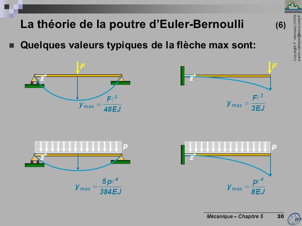 Copyright: P. Vannucci, UVSQ paolo.vannucci@meca.uvsq.fr ________________________________ Mécanique – Chapitre 5 30 La théorie de la poutre dEuler-Ber