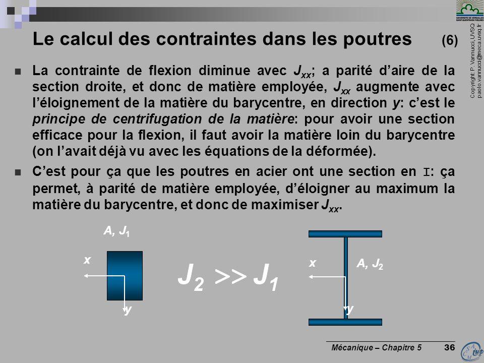 Copyright: P. Vannucci, UVSQ paolo.vannucci@meca.uvsq.fr ________________________________ Mécanique – Chapitre 5 36 Le calcul des contraintes dans les