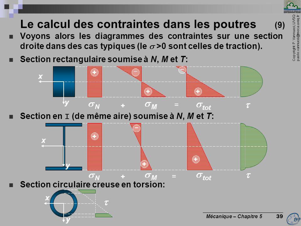 Copyright: P. Vannucci, UVSQ paolo.vannucci@meca.uvsq.fr ________________________________ Mécanique – Chapitre 5 39 Le calcul des contraintes dans les