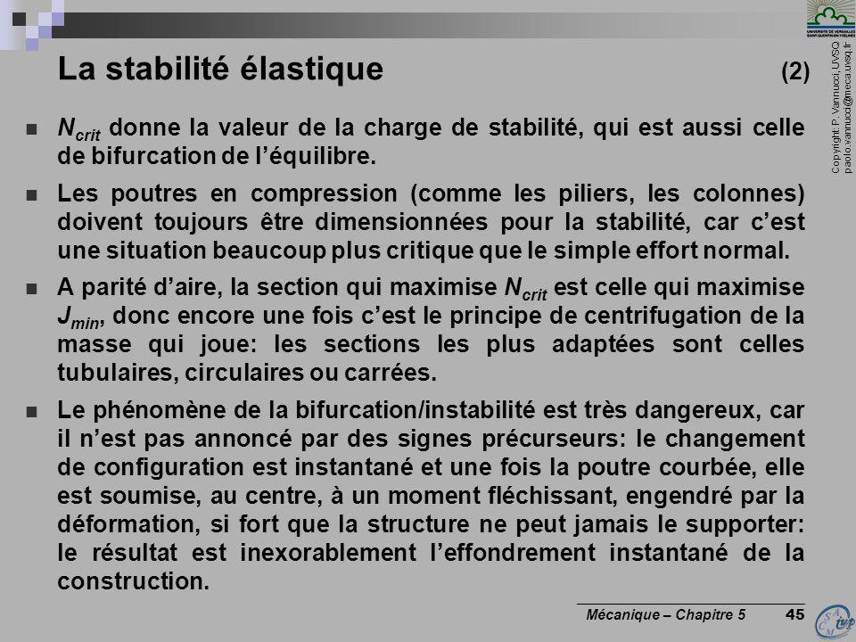 Copyright: P. Vannucci, UVSQ paolo.vannucci@meca.uvsq.fr ________________________________ Mécanique – Chapitre 5 45 La stabilité élastique (2) N crit