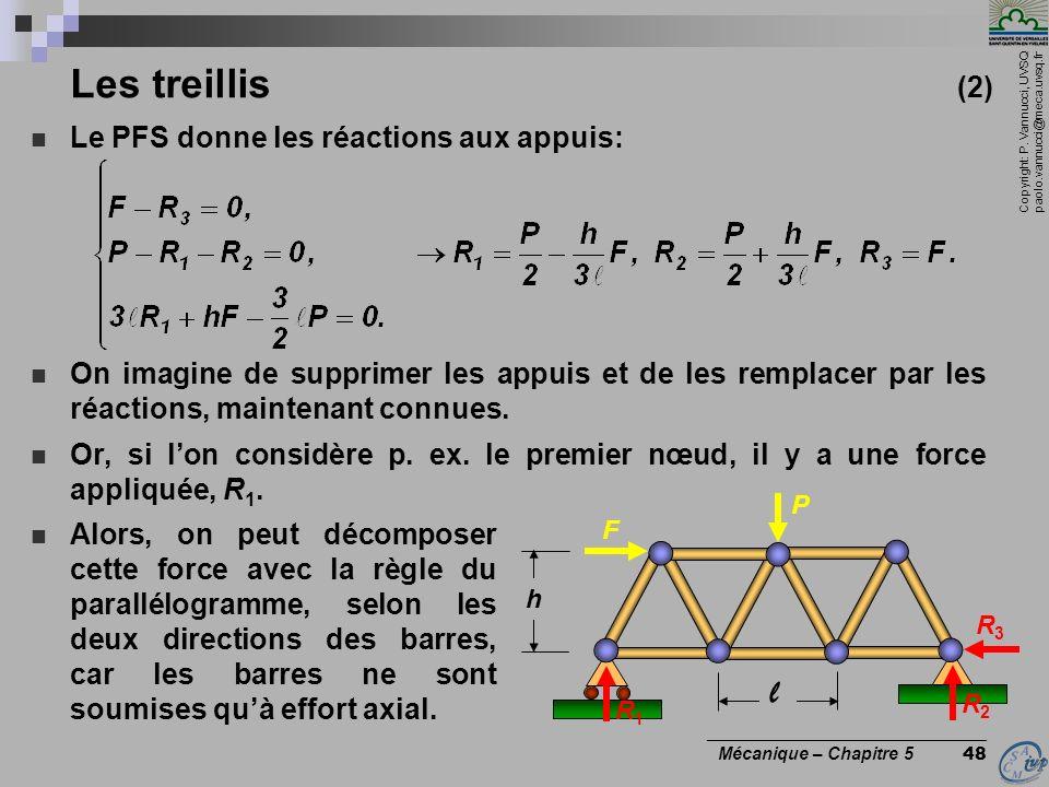 Copyright: P. Vannucci, UVSQ paolo.vannucci@meca.uvsq.fr ________________________________ Mécanique – Chapitre 5 48 Les treillis (2) Le PFS donne les