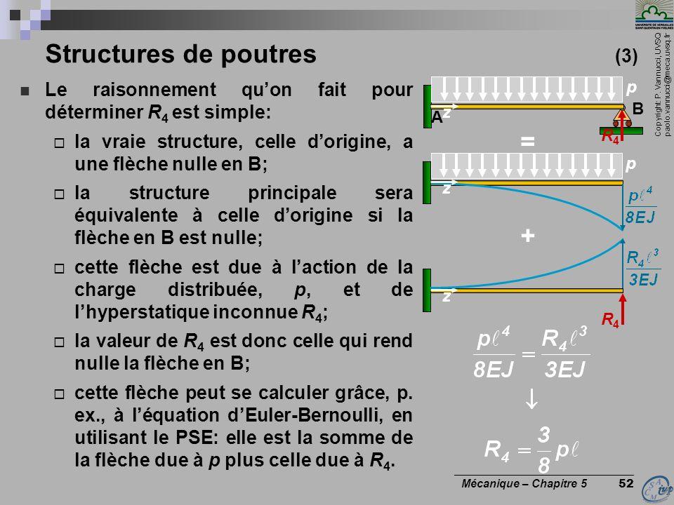 Copyright: P. Vannucci, UVSQ paolo.vannucci@meca.uvsq.fr ________________________________ Mécanique – Chapitre 5 52 Structures de poutres (3) Le raiso
