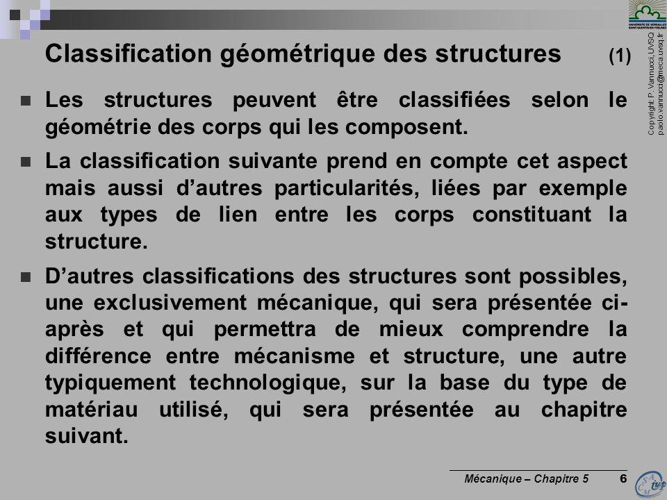 Copyright: P. Vannucci, UVSQ paolo.vannucci@meca.uvsq.fr ________________________________ Mécanique – Chapitre 5 6 Classification géométrique des stru