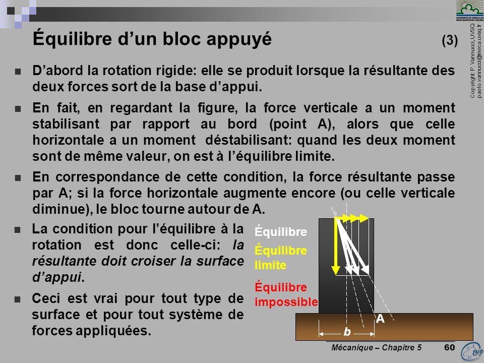 Copyright: P. Vannucci, UVSQ paolo.vannucci@meca.uvsq.fr ________________________________ Mécanique – Chapitre 5 60 Équilibre dun bloc appuyé (3) Dabo