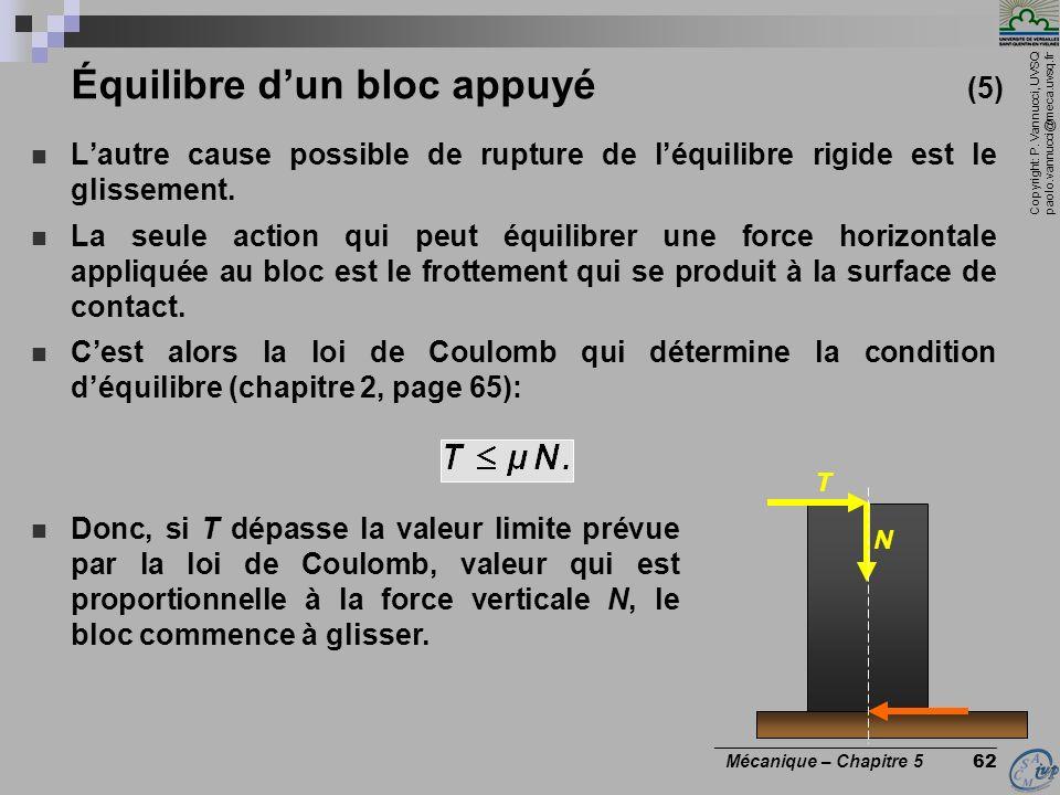 Copyright: P. Vannucci, UVSQ paolo.vannucci@meca.uvsq.fr ________________________________ Mécanique – Chapitre 5 62 Équilibre dun bloc appuyé (5) Laut