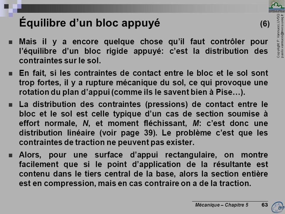 Copyright: P. Vannucci, UVSQ paolo.vannucci@meca.uvsq.fr ________________________________ Mécanique – Chapitre 5 63 Équilibre dun bloc appuyé (6) Mais