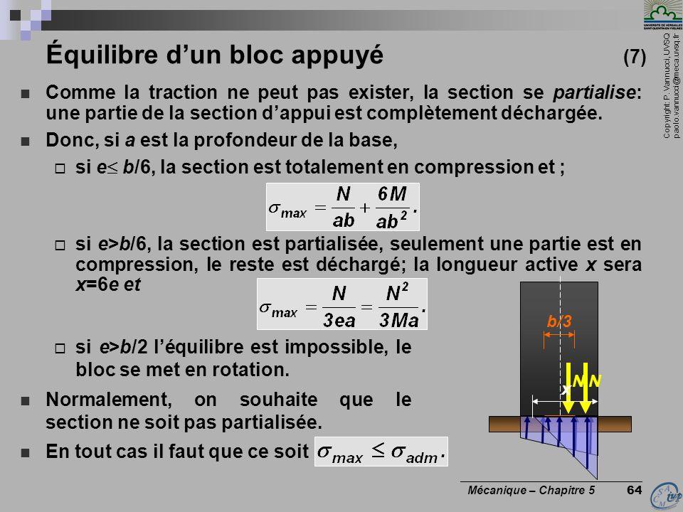 Copyright: P. Vannucci, UVSQ paolo.vannucci@meca.uvsq.fr ________________________________ Mécanique – Chapitre 5 64 Équilibre dun bloc appuyé (7) Comm