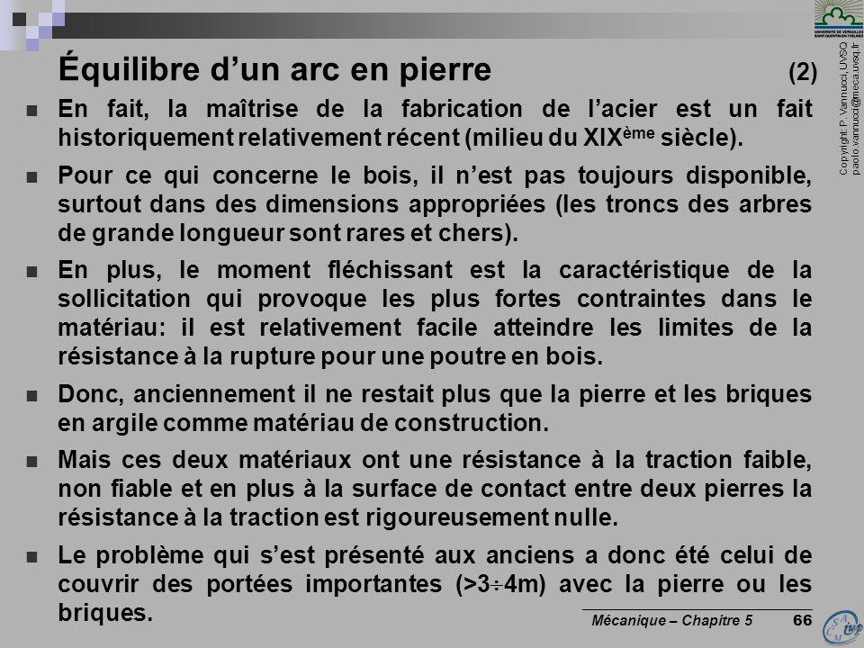 Copyright: P. Vannucci, UVSQ paolo.vannucci@meca.uvsq.fr ________________________________ Mécanique – Chapitre 5 66 Équilibre dun arc en pierre (2) En