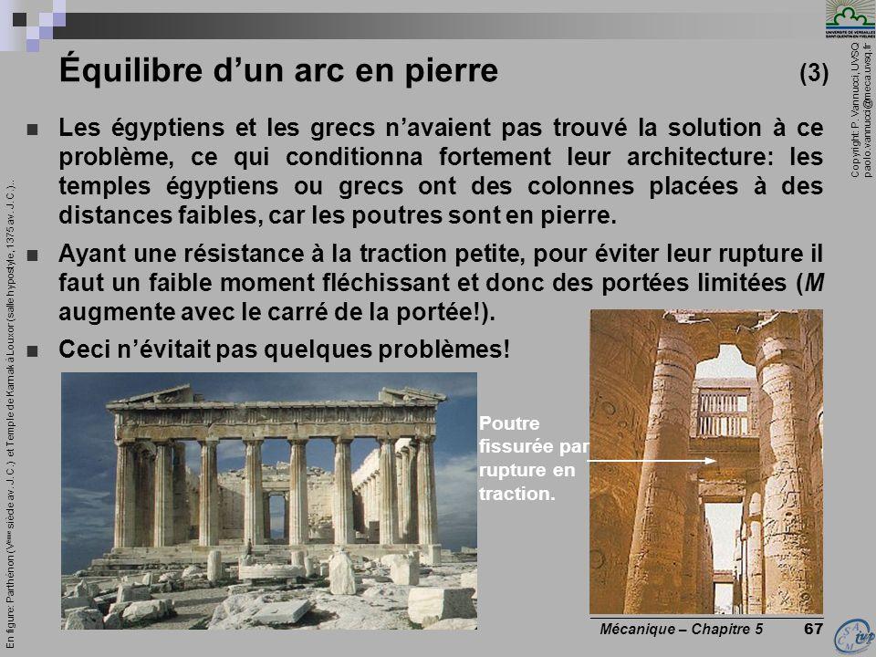 Copyright: P. Vannucci, UVSQ paolo.vannucci@meca.uvsq.fr ________________________________ Mécanique – Chapitre 5 67 Équilibre dun arc en pierre (3) Le